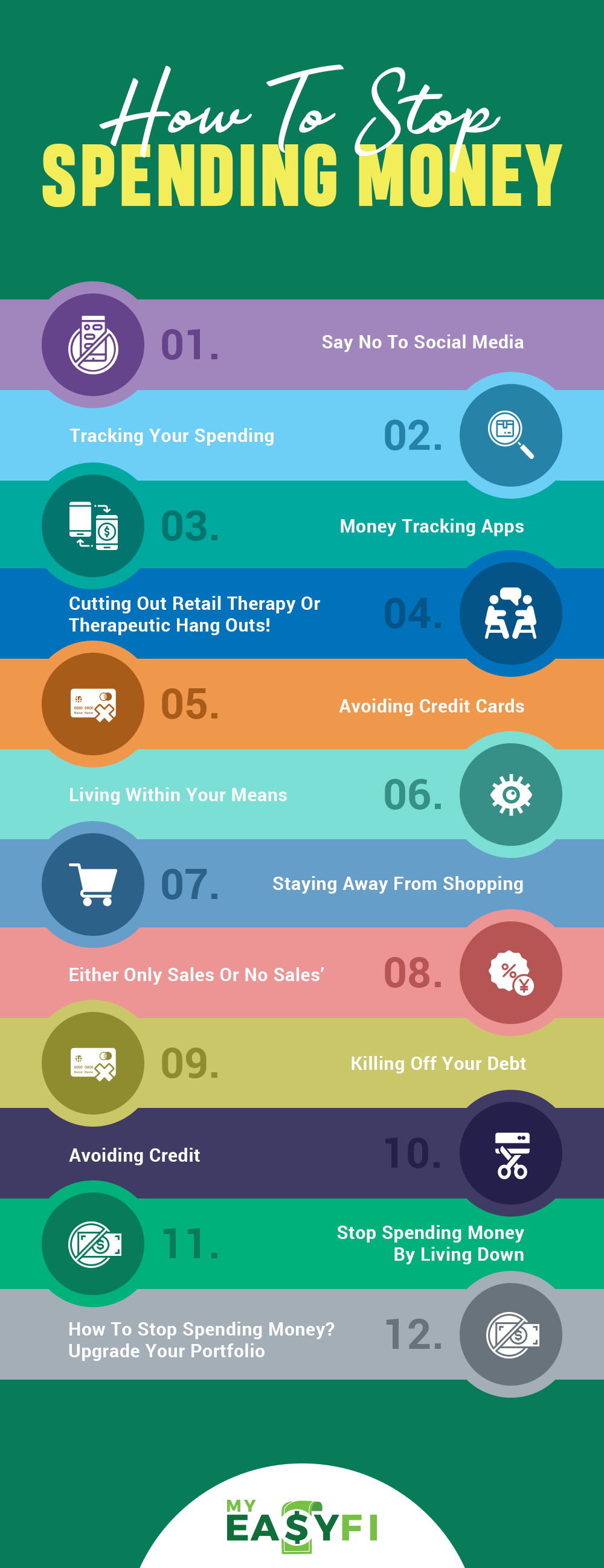 how to stop spending money infographic